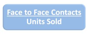 Sales measurements